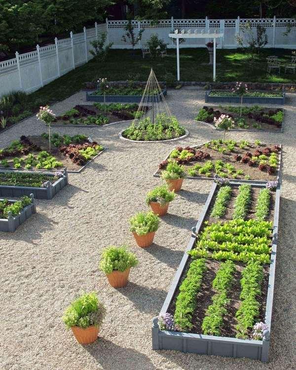 Potager garden layout ideas garden beds flower pots kitchen garden ideas