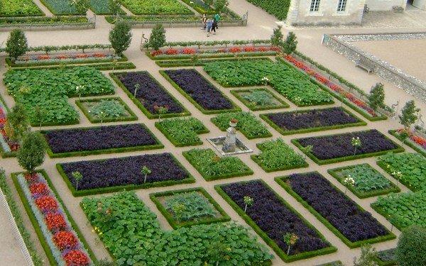 awesome potager garden design ideas potager garden plans symmetrical garden beds